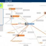 Den sociala webben #10: visualiseringstjänster