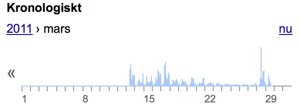 Dag 17 med #merkateder – statistik, Skolriksdagen och en idé