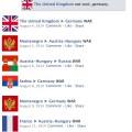 Första världskriget i Facebook-format