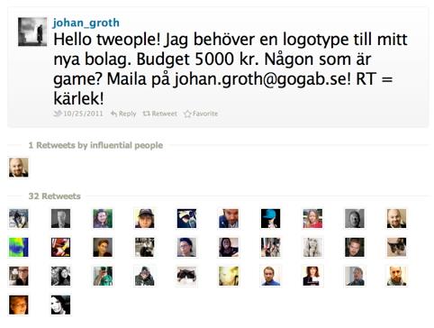 Mina tweets och jag: tweet #4 – maj 2012